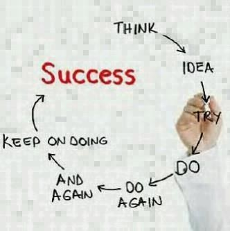 Learning + Doing = Success